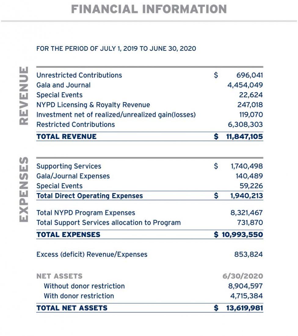 NYCPF FY20 Financials_Web